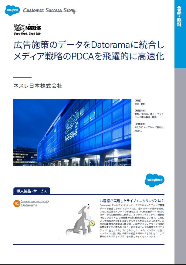 広告施策のデータをDatoramaに統合しメディア戦略のPDCAを飛躍的に高速化